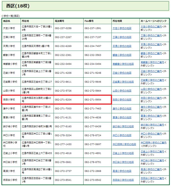 hiroshimashinishiku-pta-ouryo-furutasyougakkou